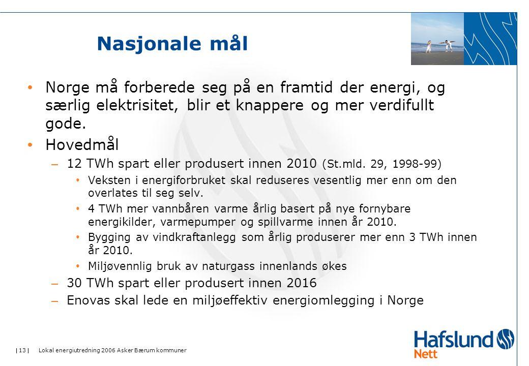  13  Lokal energiutredning 2006 Asker Bærum kommuner Nasjonale mål • Norge må forberede seg på en framtid der energi, og særlig elektrisitet, blir et knappere og mer verdifullt gode.