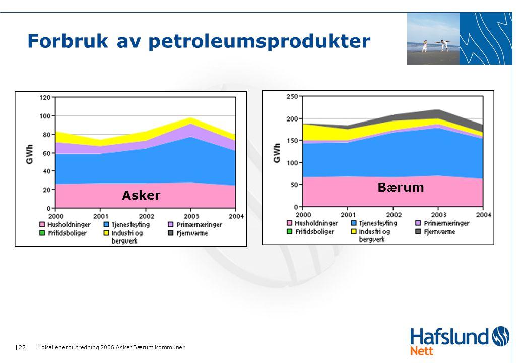  22  Lokal energiutredning 2006 Asker Bærum kommuner Forbruk av petroleumsprodukter B æ rum Asker