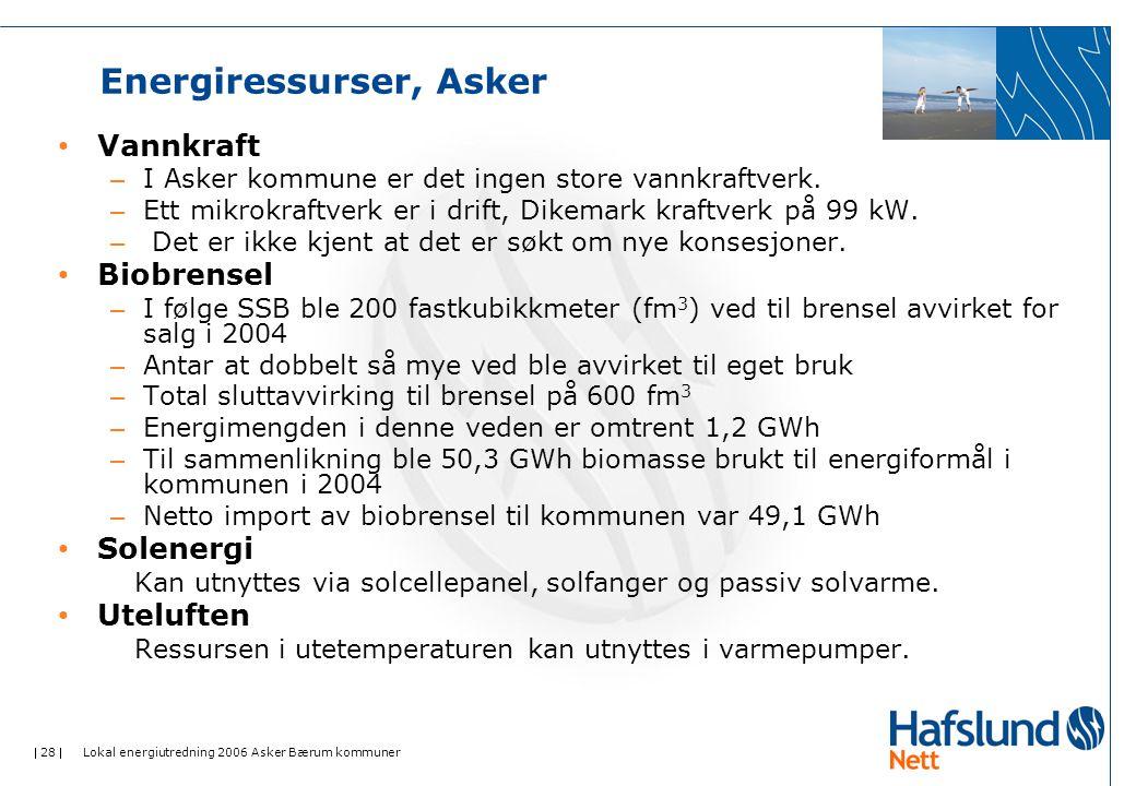  28  Lokal energiutredning 2006 Asker Bærum kommuner Energiressurser, Asker • Vannkraft – I Asker kommune er det ingen store vannkraftverk.