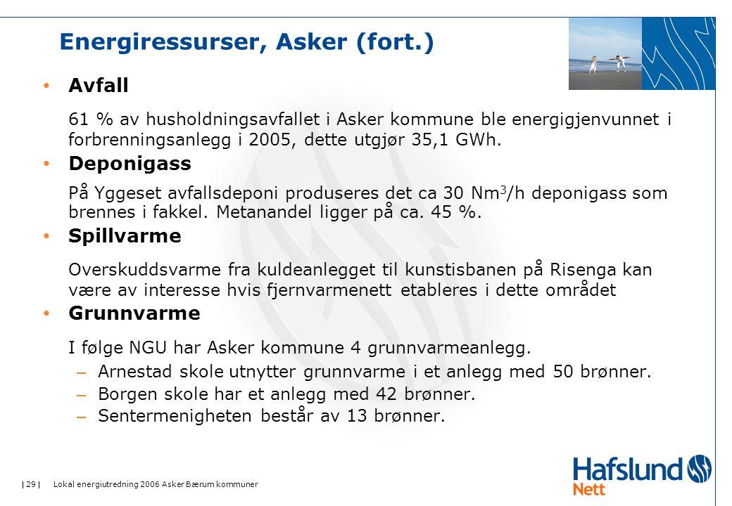  29  Lokal energiutredning 2006 Asker Bærum kommuner Energiressurser, Asker (fort.) • Avfall 61 % av husholdningsavfallet i Asker kommune ble energigjenvunnet i forbrenningsanlegg i 2005, dette utgjør 35,1 GWh.
