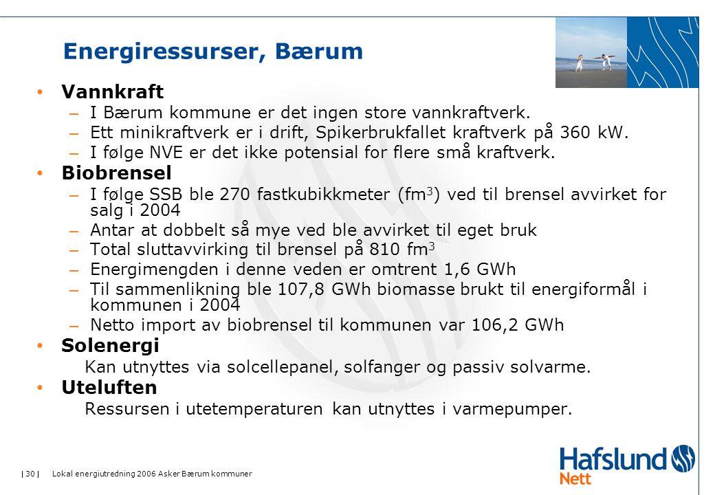  30  Lokal energiutredning 2006 Asker Bærum kommuner Energiressurser, Bærum • Vannkraft – I Bærum kommune er det ingen store vannkraftverk.