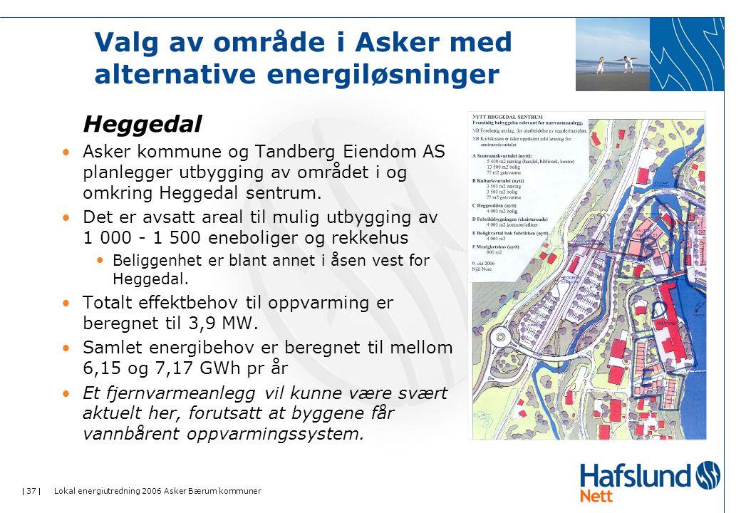  37  Lokal energiutredning 2006 Asker Bærum kommuner Valg av område i Asker med alternative energiløsninger Heggedal •Asker kommune og Tandberg Eiendom AS planlegger utbygging av området i og omkring Heggedal sentrum.