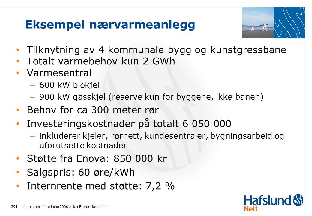  39  Lokal energiutredning 2006 Asker Bærum kommuner Eksempel nærvarmeanlegg • Tilknytning av 4 kommunale bygg og kunstgressbane • Totalt varmebehov kun 2 GWh • Varmesentral – 600 kW biokjel – 900 kW gasskjel (reserve kun for byggene, ikke banen) • Behov for ca 300 meter rør • Investeringskostnader på totalt 6 050 000 – inkluderer kjeler, rørnett, kundesentraler, bygningsarbeid og uforutsette kostnader • Støtte fra Enova: 850 000 kr • Salgspris: 60 øre/kWh • Internrente med støtte: 7,2 %