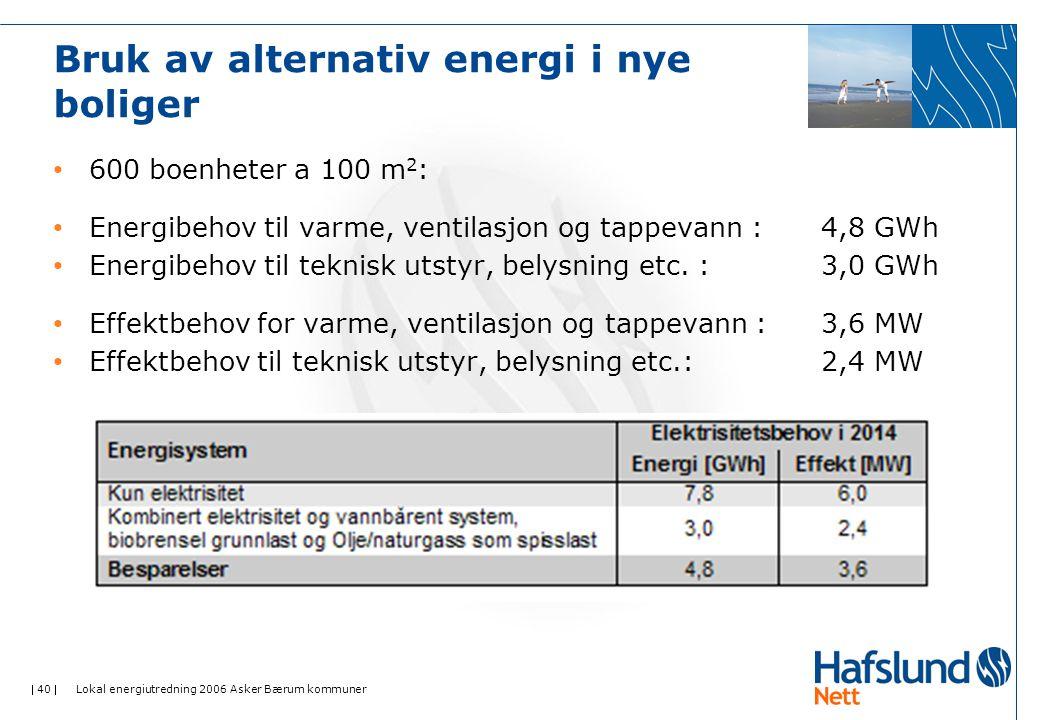  40  Lokal energiutredning 2006 Asker Bærum kommuner Bruk av alternativ energi i nye boliger • 600 boenheter a 100 m 2 : • Energibehov til varme, ventilasjon og tappevann : 4,8 GWh • Energibehov til teknisk utstyr, belysning etc.