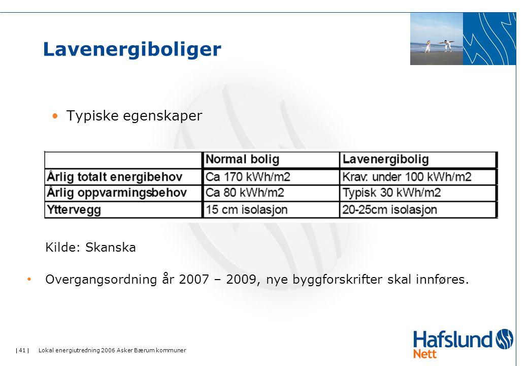  41  Lokal energiutredning 2006 Asker Bærum kommuner Lavenergiboliger •Typiske egenskaper Kilde: Skanska • Overgangsordning år 2007 – 2009, nye byggforskrifter skal innføres.