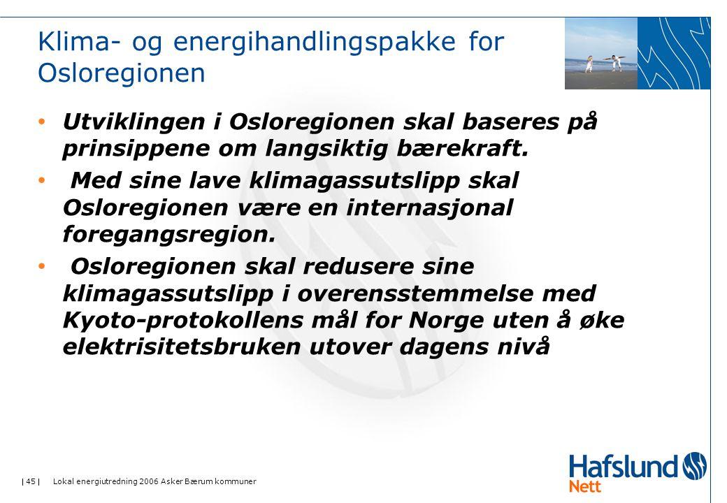  45  Lokal energiutredning 2006 Asker Bærum kommuner Klima- og energihandlingspakke for Osloregionen • Utviklingen i Osloregionen skal baseres på prinsippene om langsiktig bærekraft.