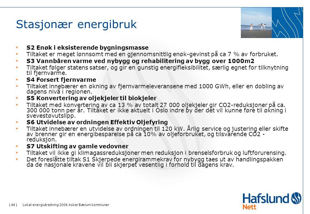  46  Lokal energiutredning 2006 Asker Bærum kommuner Stasjonær energibruk • S2 Enøk i eksisterende bygningsmasse • Tiltaket er meget lønnsomt med en gjennomsnittlig enøk-gevinst på ca 7 % av forbruket.