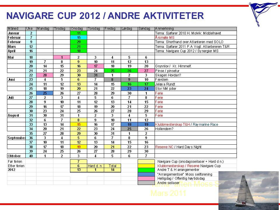 TERMINLISTE TUR- OG HAVSEILERGRUPPEN Navigare Cup 2012 er planlagt med 14 regattadager, - hvor 8 er tellende Navigare Cup 2012: Onsdag den 09.
