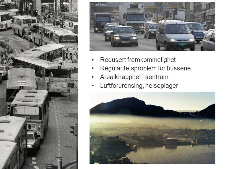 •Redusert fremkommelighet •Regularitetsproblem for bussene •Arealknapphet i sentrum •Luftforurensing, helseplager