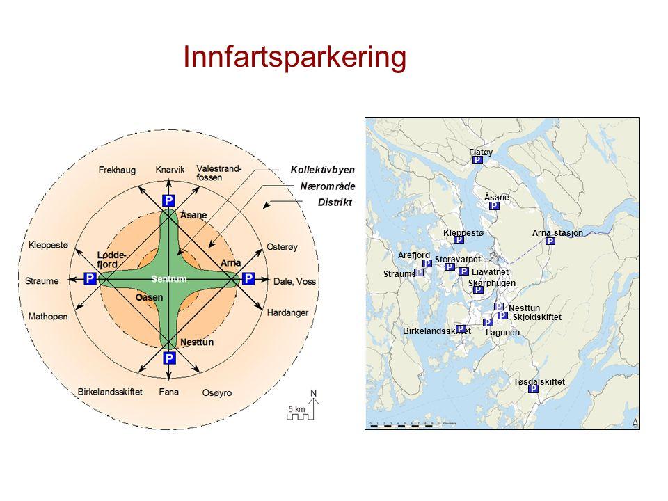 Innfartsparkering Tøsdalskiftet Arna stasjon Flatøy Åsane Nesttun Skjoldskiftet Lagunen Birkelandsskiftet Skarphugen Kleppestø Storavatnet Straume P P