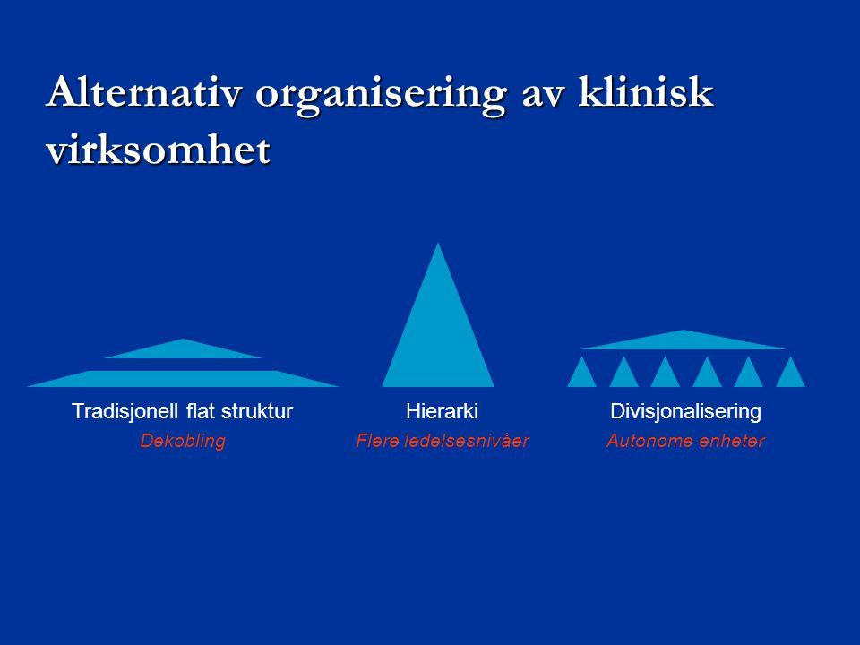Alternativ organisering av klinisk virksomhet Hierarki Flere ledelsesnivåer Tradisjonell flat struktur Dekobling Divisjonalisering Autonome enheter