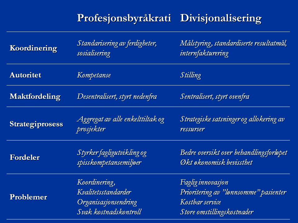 ProfesjonsbyråkratiDivisjonalisering Koordinering Standarisering av ferdigheter, sosialisering Målstyring, standardiserte resultatmål, internfaktureri