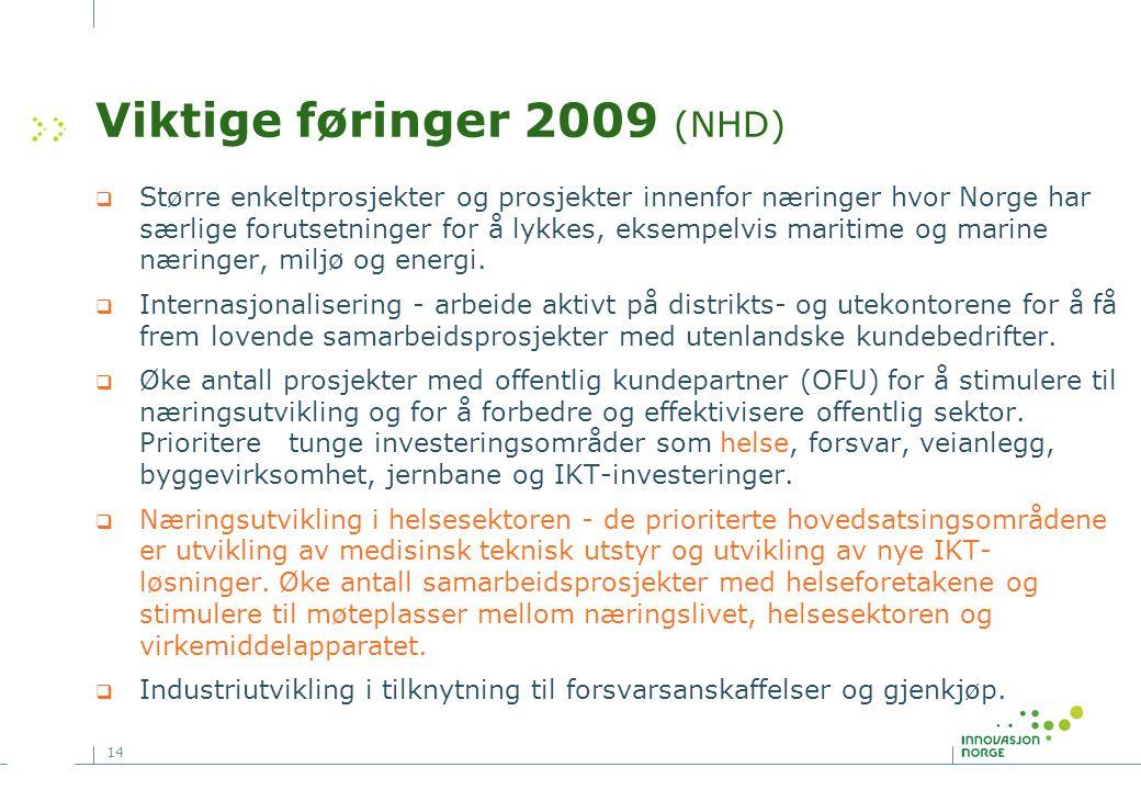 14 Viktige føringer 2009 (NHD)  Større enkeltprosjekter og prosjekter innenfor næringer hvor Norge har særlige forutsetninger for å lykkes, eksempelv