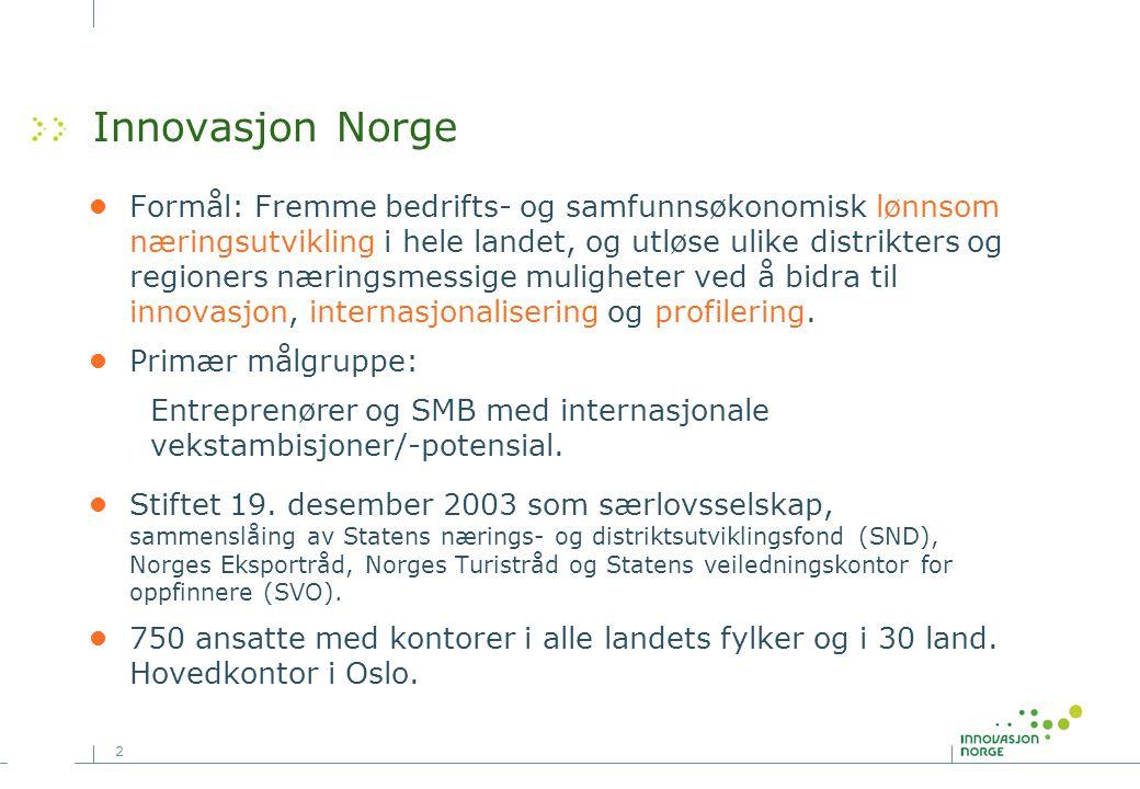 2 Innovasjon Norge •Formål: Fremme bedrifts- og samfunnsøkonomisk lønnsom næringsutvikling i hele landet, og utløse ulike distrikters og regioners nær