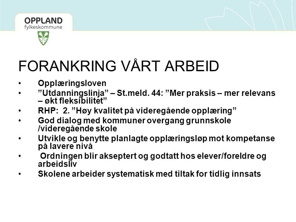SØKERE 2010 – regionvis fordeling: •1.Hadeland7 søkere •2.