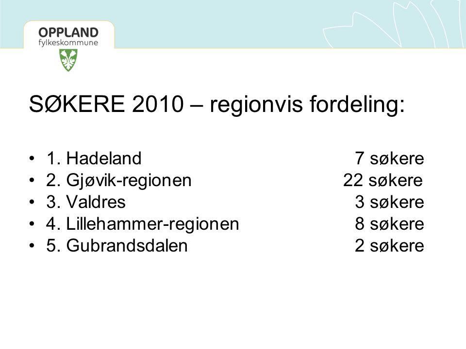SØKERE 2010 – regionvis fordeling: •1. Hadeland7 søkere •2.