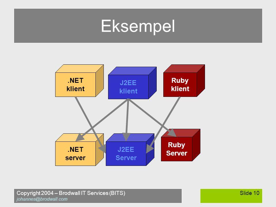 Copyright 2004 – Brodwall IT Services (BITS) johannes@brodwall.com Slide 10 Eksempel.NET klient.NET server J2EE Server Ruby Server J2EE klient Ruby klient