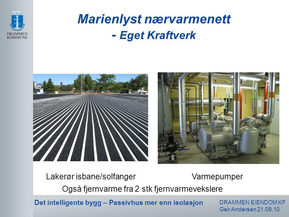 DRAMMEN EIENDOM KF Geir Andersen 21.09.10 Det intelligente bygg – Passivhus mer enn isolasjon Lakerør isbane/solfangerVarmepumper Også fjernvarme fra
