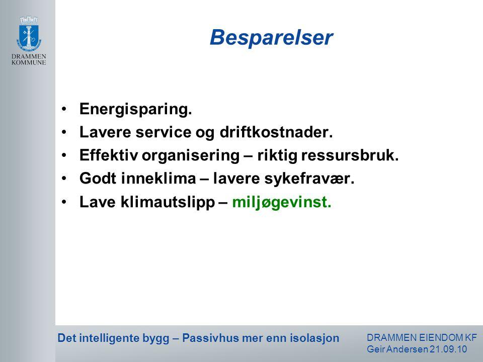 DRAMMEN EIENDOM KF Geir Andersen 21.09.10 Det intelligente bygg – Passivhus mer enn isolasjon Besparelser •Energisparing. •Lavere service og driftkost