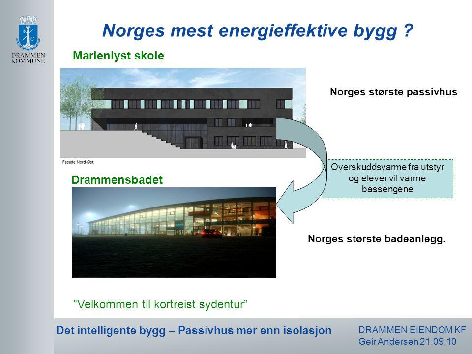DRAMMEN EIENDOM KF Geir Andersen 21.09.10 Det intelligente bygg – Passivhus mer enn isolasjon Norges mest energieffektive bygg ? Norges største badean