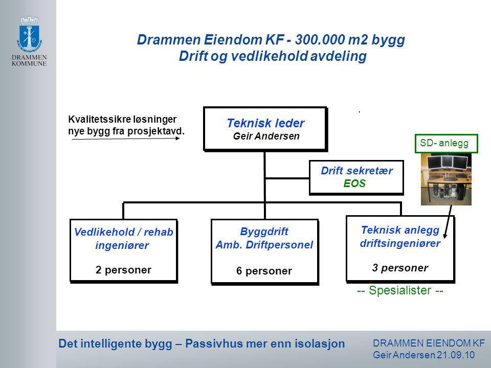 DRAMMEN EIENDOM KF Geir Andersen 21.09.10 Det intelligente bygg – Passivhus mer enn isolasjon Drammen Eiendom KF - 300.000 m2 bygg Drift og vedlikehol