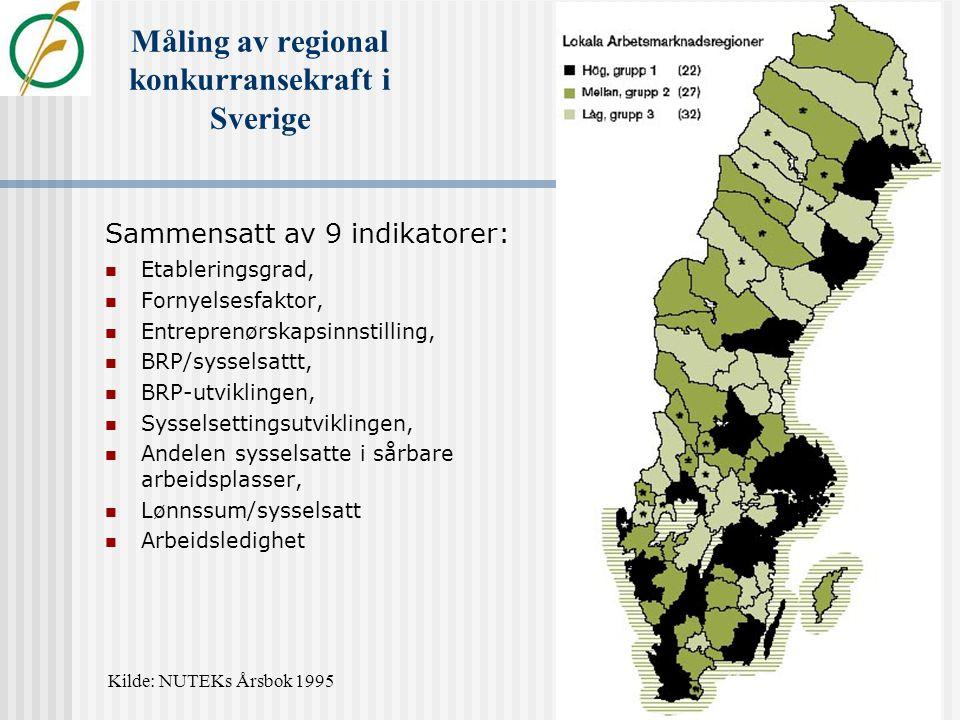 Befolkningsendring, fødsels- og flytteoverskudd i Indre Skandinavia 1.1.2000-1.1.2005 Kilde: Østlandsforskning på grunnlag av SSB og SCB