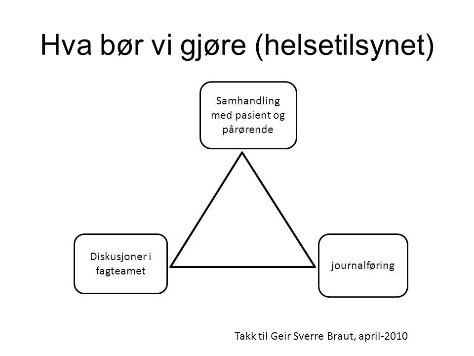 Hva bør vi gjøre (helsetilsynet) Takk til Geir Sverre Braut, april-2010 journalføring Diskusjoner i fagteamet Samhandling med pasient og pårørende