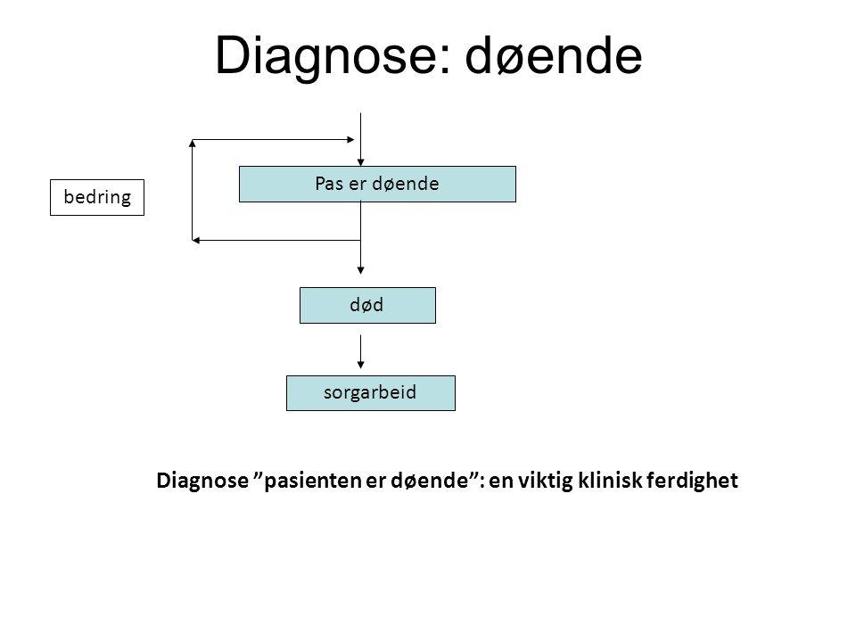 """Diagnose: døende Pas er døende død sorgarbeid bedring Diagnose """"pasienten er døende"""": en viktig klinisk ferdighet"""