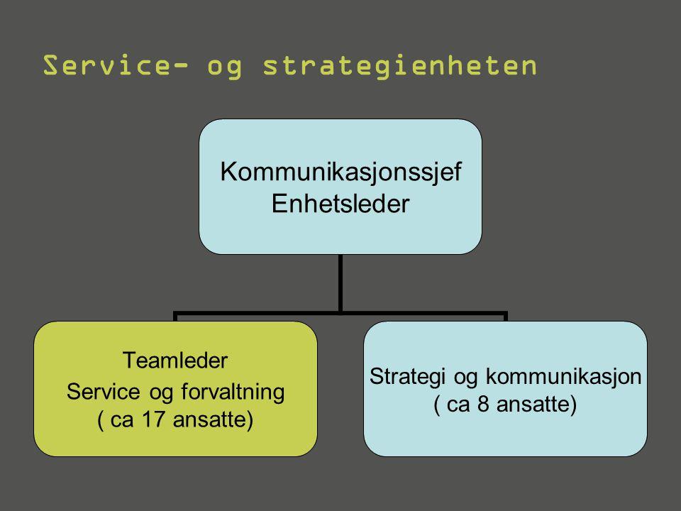 Service- og strategienheten Kommunikasjonssjef Enhetsleder Teamleder Service og forvaltning ( ca 17 ansatte) Strategi og kommunikasjon ( ca 8 ansatte)