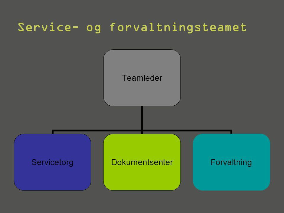 Fremtidig Service- og forvaltningsteam Servicetorg ForvaltningsteamDokumentsenter