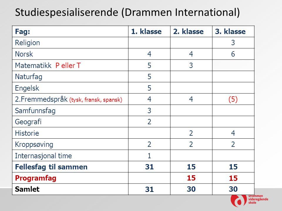 Studiespesialiserende (Drammen International) Fag:1. klasse2. klasse3. klasse Religion3 Norsk446 Matematikk P eller T53 Naturfag5 Engelsk5 2.Fremmedsp