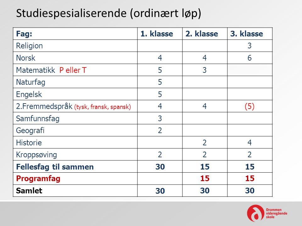Studiespesialiserende (ordinært løp) Fag:1. klasse2. klasse3. klasse Religion3 Norsk446 Matematikk P eller T53 Naturfag5 Engelsk5 2.Fremmedspråk (tysk