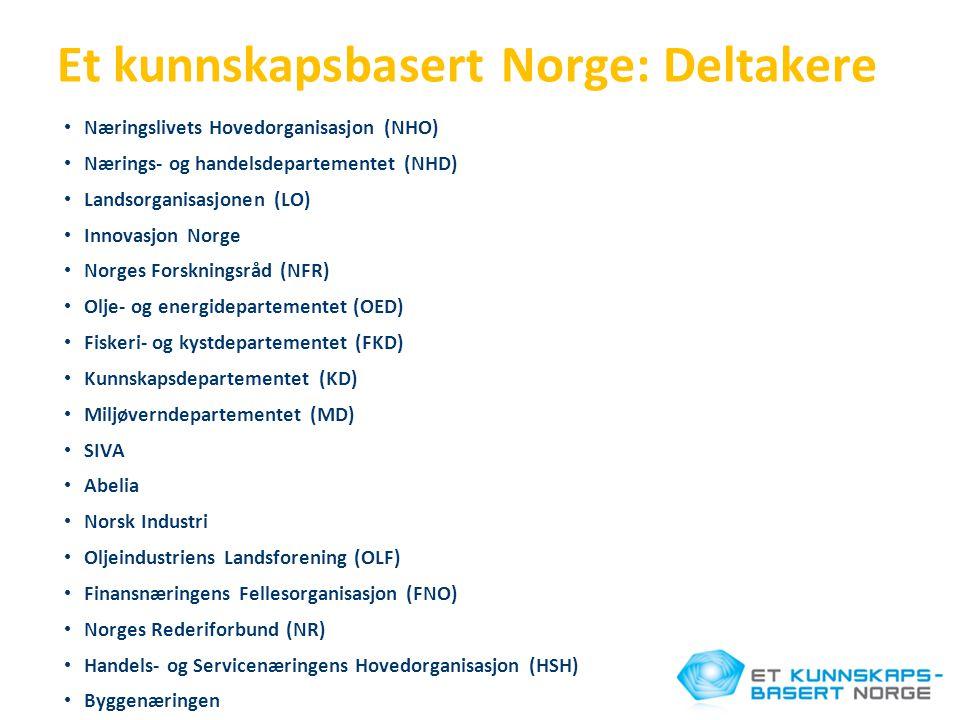 Et kunnskapsbasert Norge: Deltakere • Næringslivets Hovedorganisasjon (NHO) • Nærings- og handelsdepartementet (NHD) • Landsorganisasjonen (LO) • Innovasjon Norge • Norges Forskningsråd (NFR) • Olje- og energidepartementet (OED) • Fiskeri- og kystdepartementet (FKD) • Kunnskapsdepartementet (KD) • Miljøverndepartementet (MD) • SIVA • Abelia • Norsk Industri • Oljeindustriens Landsforening (OLF) • Finansnæringens Fellesorganisasjon (FNO) • Norges Rederiforbund (NR) • Handels- og Servicenæringens Hovedorganisasjon (HSH) • Byggenæringen