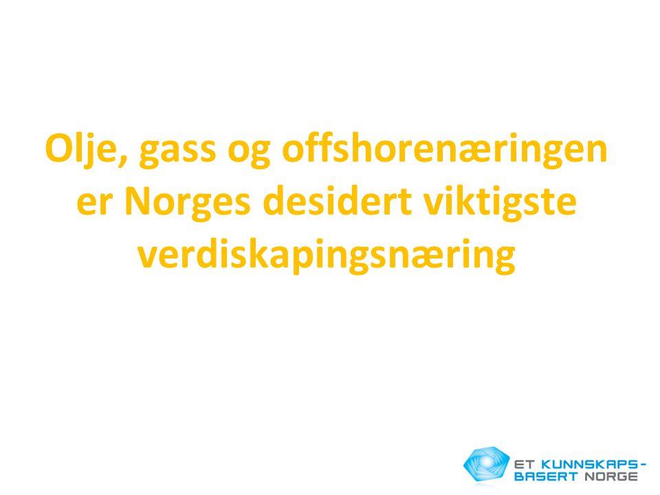 Olje, gass og offshorenæringen er Norges desidert viktigste verdiskapingsnæring