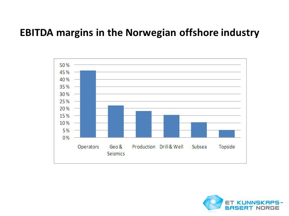 EBITDA margins in the Norwegian offshore industry