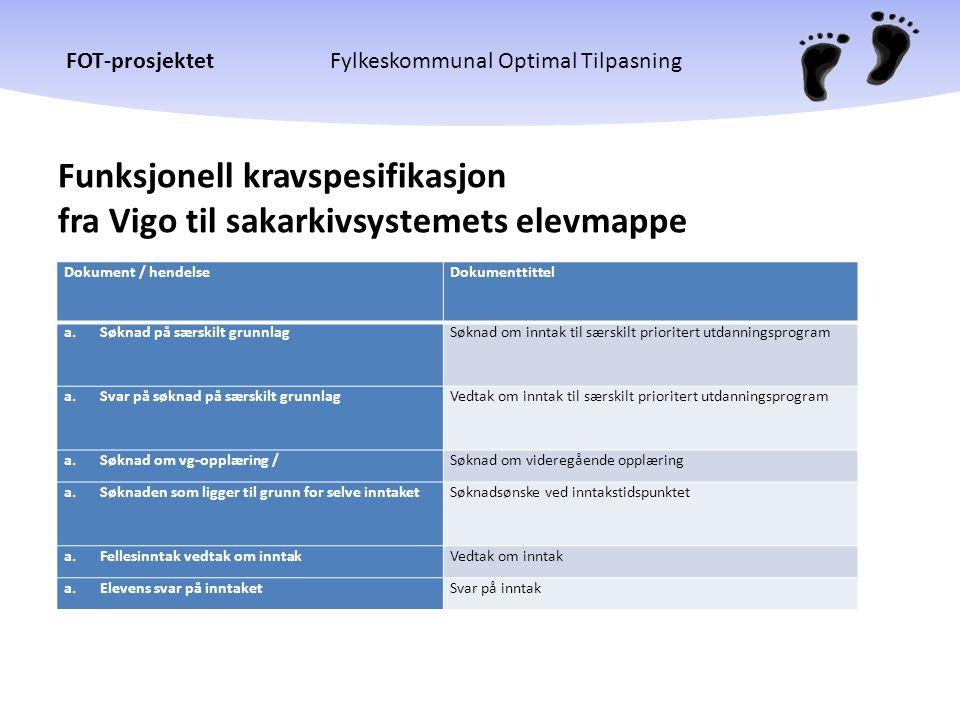 FOT-prosjektetFylkeskommunal Optimal Tilpasning Funksjonell kravspesifikasjon fra Vigo til sakarkivsystemets elevmappe Dokument / hendelseDokumenttitt