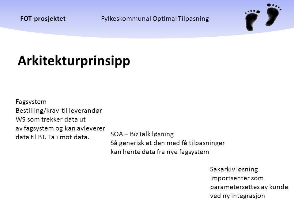 FOT-prosjektetFylkeskommunal Optimal Tilpasning Løsningen BizTalk P360 WS Fagsystem Web service