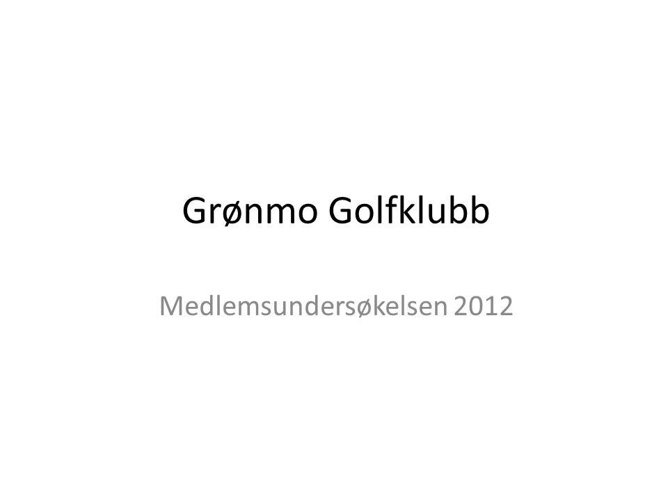 Grønmo Golfklubb Medlemsundersøkelsen 2012