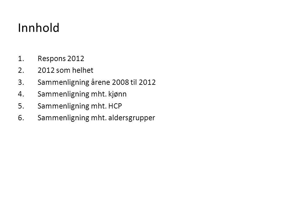 Innhold 1.Respons 2012 2.2012 som helhet 3.Sammenligning årene 2008 til 2012 4.Sammenligning mht. kjønn 5.Sammenligning mht. HCP 6.Sammenligning mht.