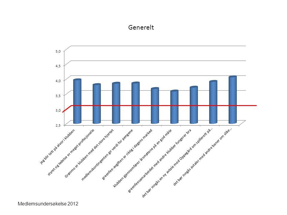Sammenligning 2008 - 2012