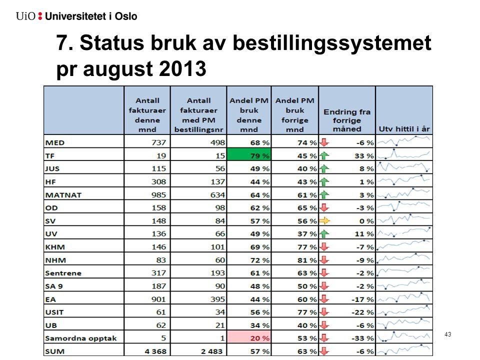 7. Status bruk av bestillingssystemet pr august 2013 23.09.201343Superbrukerforum 23.09.2013