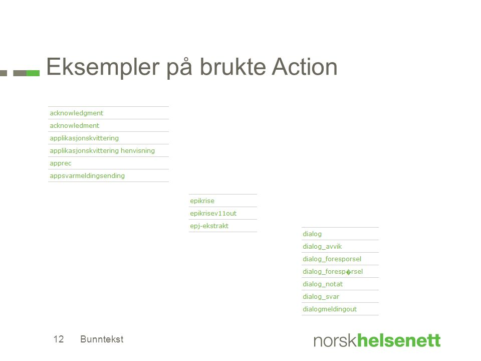Eksempler på brukte Action Bunntekst12
