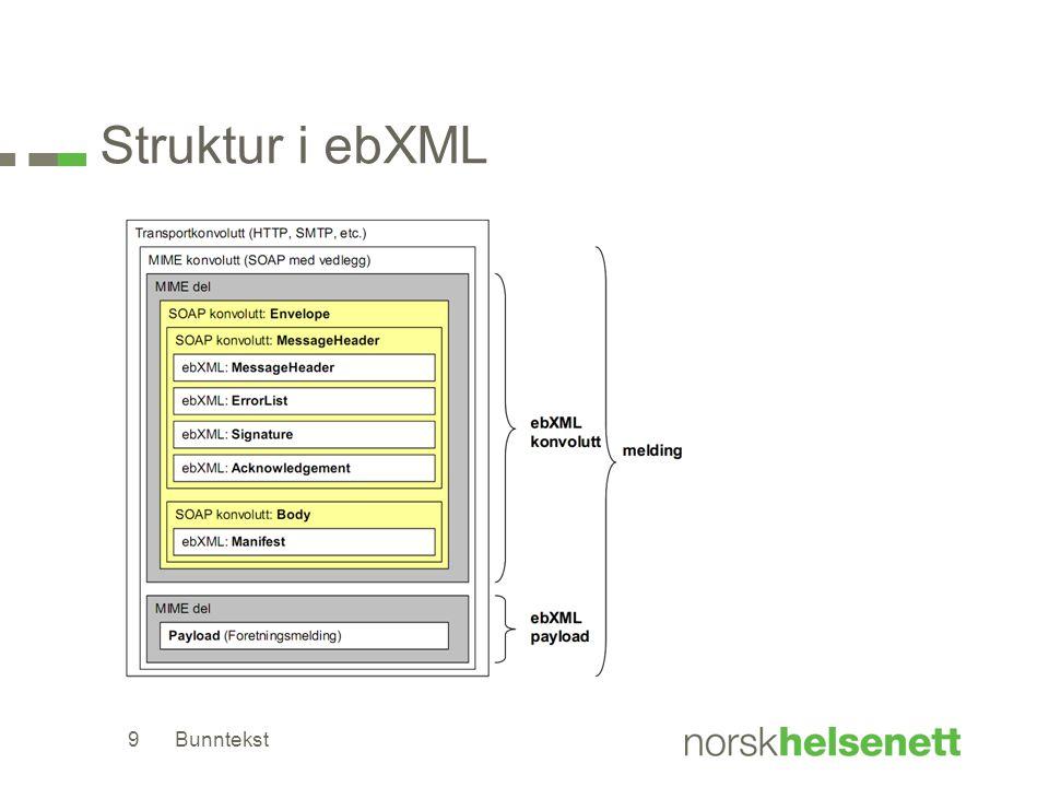 Struktur i ebXML Bunntekst9