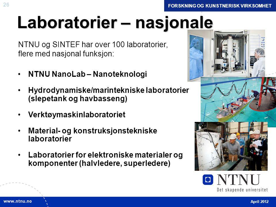 26 Laboratorier – nasjonale NTNU og SINTEF har over 100 laboratorier, flere med nasjonal funksjon: •NTNU NanoLab – Nanoteknologi •Hydrodynamiske/marintekniske laboratorier (slepetank og havbasseng) •Verktøymaskinlaboratoriet •Material- og konstruksjonstekniske laboratorier •Laboratorier for elektroniske materialer og komponenter (halvledere, superledere) April 2012 FORSKNING OG KUNSTNERISK VIRKSOMHET