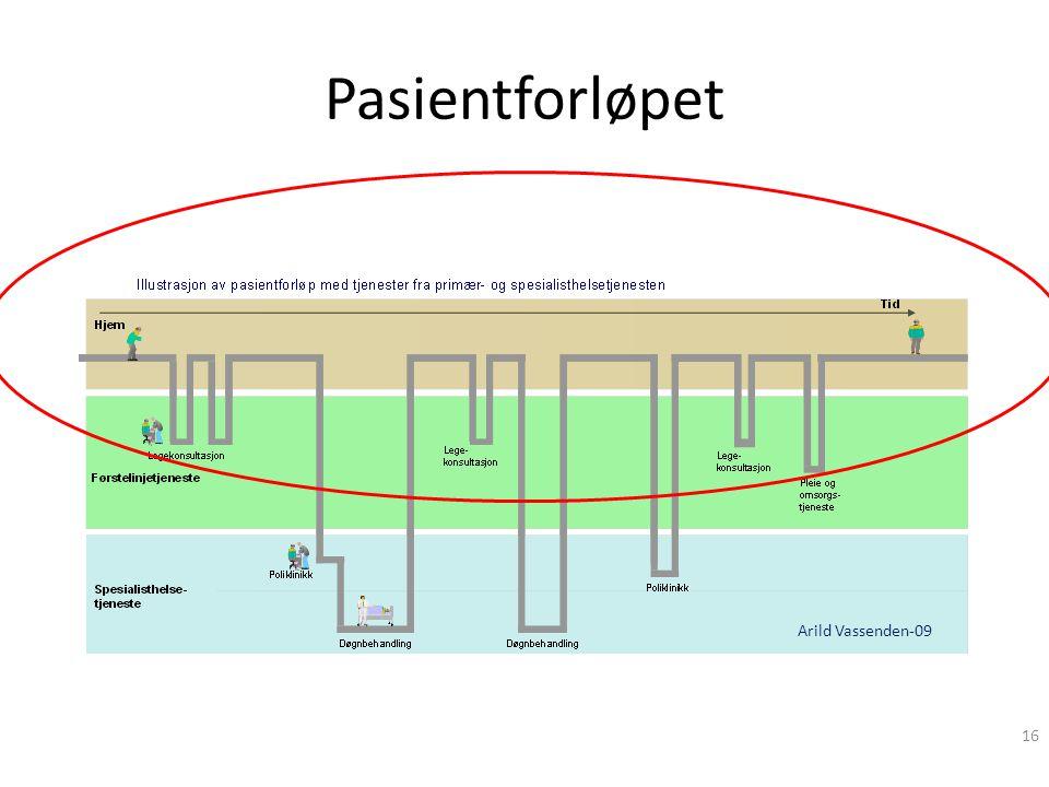 Pasientforløpet 16 Arild Vassenden-09