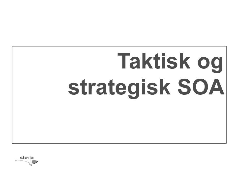 Taktisk og strategisk SOA