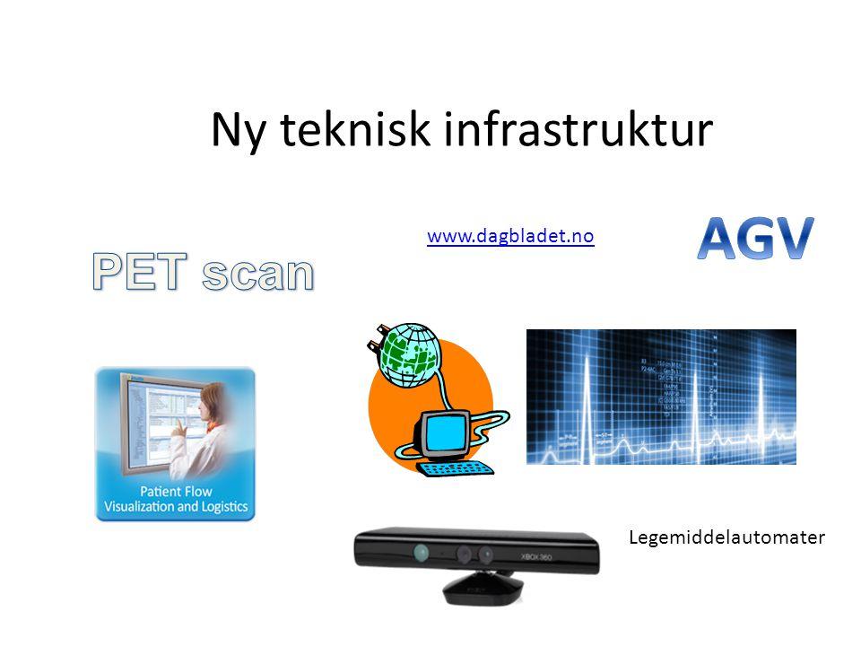 Ny teknisk infrastruktur www.dagbladet.no Legemiddelautomater