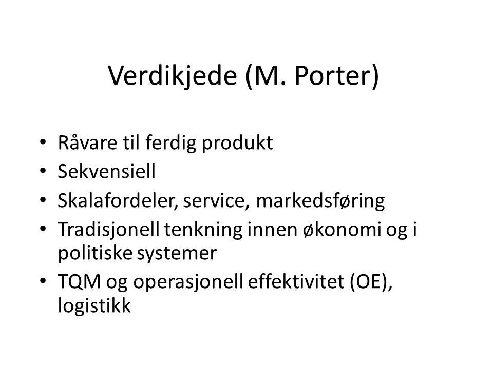 Verdikjede (M. Porter) • Råvare til ferdig produkt • Sekvensiell • Skalafordeler, service, markedsføring • Tradisjonell tenkning innen økonomi og i po