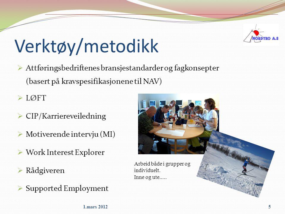 Verktøy/metodikk 1.mars 20125  Attføringsbedriftenes bransjestandarder og fagkonsepter (basert på kravspesifikasjonene til NAV)  LØFT  CIP/Karriere
