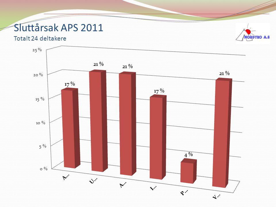 Sluttårsak APS 2011 Totalt 24 deltakere